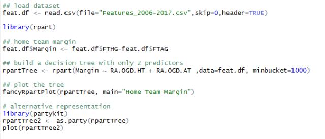 Tree-Code